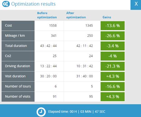 tscloud-optim-results-2.png